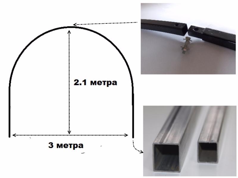 Как сделать дуги для навеса своими руками 11